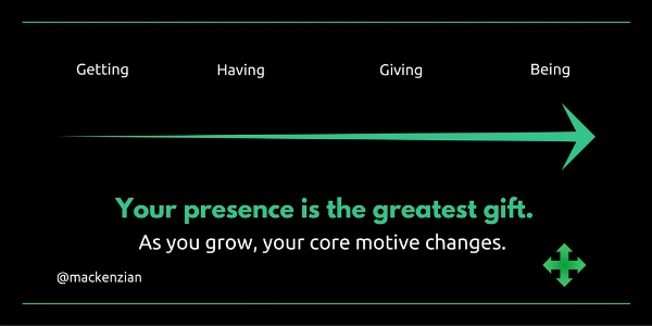 "Chart: ""Getting, having, giving, being 