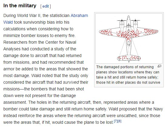 During World War II, the statistician Abraham Wald took survivorship bias into his calculations when considering how to minimize bomber losses to enemy fire. Researchers from the Center for Naval Analyses had conducted a study of the damage done to aircraft that had returned from missions, and had recommended that armor be added to the areas that showed the most damage. Wald noted that the study only considered the aircraft that had survived their missions—the bombers that had been shot down were not present for the damage assessment. The holes in the returning aircraft, then, represented areas where a bomber could take damage and still return home safely. Wald proposed that the Navy instead reinforce the areas where the returning aircraft were unscathed, since those were the areas that, if hit, would cause the plane to be lost.